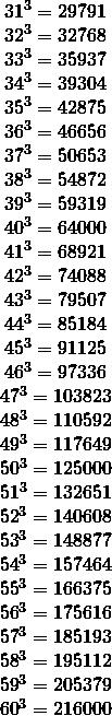 \[\begin{array}{*{20}{c}} {{{31}^3} = {\rm{29791}}}\\ {{{32}^3} = {\rm{32768}}}\\ {{{33}^3} = {\rm{35937}}}\\ {{{34}^3} = {\rm{39304}}}\\ {{{35}^3} = {\rm{42875}}}\\ {{{36}^3} = {\rm{46656}}}\\ {{{37}^3} = {\rm{50653}}}\\ {{{38}^3} = {\rm{54872}}}\\ {{{39}^3} = {\rm{59319}}}\\ {{{40}^3} = {\rm{64000}}}\\ {{{41}^3} = {\rm{68921}}}\\ {{{42}^3} = {\rm{74088}}}\\ {{{43}^3} = {\rm{79507}}}\\ {{{44}^3} = {\rm{85184}}}\\ {{{45}^3} = {\rm{91125}}}\\ {{\rm{4}}{{\rm{6}}^3} = {\rm{97336}}}\\ {{\rm{4}}{{\rm{7}}^3} = {\rm{103823}}}\\ {{\rm{4}}{{\rm{8}}^3} = {\rm{110592}}}\\ {{\rm{4}}{{\rm{9}}^3} = {\rm{117649}}}\\ \begin{array}{l} {50^3} = {\rm{125000}}\\ {51^3} = {\rm{132651}} \end{array}\\ {{{52}^3} = {\rm{140608}}}\\ {{{53}^3} = {\rm{148877}}}\\ {{{54}^3} = {\rm{157464}}}\\ {{{55}^3} = {\rm{166375}}}\\ {{{56}^3} = {\rm{175616}}}\\ {{{57}^3} = {\rm{185193}}}\\ {{{58}^3} = {\rm{195112}}}\\ {{{59}^3} = {\rm{205379}}}\\ {{{60}^3} = {\rm{216000}}}\\ {} \end{array}\]