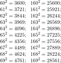\[\begin{array}{*{20}{l}} {{{60}^2} = 3600;}&{{{160}^2} = 25600;}\\ {{{61}^2} = 3721;}&{{{161}^2} = {\rm{25921;}}}\\ {{{62}^2} = 3844;}&{{{162}^2} = {\rm{26244;}}}\\ {{{63}^2} = 3969;}&{{{163}^2} = {\rm{26569;}}}\\ {{{64}^2} = 4096;}&{{{164}^2} = {\rm{26896;}}}\\ {{{65}^2} = 4225;}&{{{165}^2} = {\rm{27225;}}}\\ {{{66}^2} = 4356;}&{{{166}^2} = {\rm{27556;}}}\\ {{{67}^2} = 4489;}&{{{167}^2} = {\rm{27889;}}}\\ {{{68}^2} = 4624;}&{{{168}^2} = {\rm{28224;}}}\\ {{{69}^2} = 4761;}&{{{169}^2} = {\rm{28561;}}} \end{array}\]