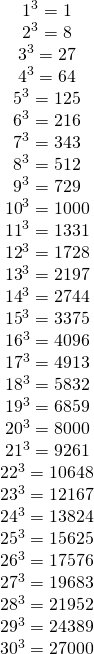 \[\begin{array}{*{20}{c}} {{1^3} = 1}\\ {{2^3} = 8}\\ {{3^3} = 27}\\ {{4^3} = 64}\\ {{5^3} = 125}\\ {{6^3} = 216}\\ {{7^3} = 343}\\ {{8^3} = 512}\\ {{9^3} = 729}\\ {{{10}^3} = 1000}\\ {{{11}^3} = 1331}\\ {{{12}^3} = 1728}\\ {{{13}^3} = {\rm{2197}}}\\ {{{14}^3} = {\rm{2744}}}\\ {{{15}^3} = {\rm{3375}}}\\ {{\rm{1}}{{\rm{6}}^3} = {\rm{4096}}}\\ {{\rm{1}}{{\rm{7}}^3} = {\rm{4913}}}\\ {{\rm{1}}{{\rm{8}}^3} = {\rm{5832}}}\\ {{\rm{1}}{{\rm{9}}^3} = {\rm{6859}}}\\ \begin{array}{l} {20^3} = {\rm{8000}}\\ {21^3} = {\rm{9261}} \end{array}\\ {{{22}^3} = {\rm{10648}}}\\ {{{23}^3} = {\rm{12167}}}\\ {{{24}^3} = {\rm{13824}}}\\ {{{25}^3} = {\rm{15625}}}\\ {{{26}^3} = {\rm{17576}}}\\ {{{27}^3} = {\rm{19683}}}\\ {{{28}^3} = {\rm{21952}}}\\ {{{29}^3} = {\rm{24389}}}\\ {{{30}^3} = {\rm{27000}}}\\ {} \end{array}\]