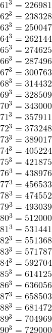 \[\begin{array}{*{20}{c}} {{{61}^3} = {\rm{226981}}}\\ {{{62}^3} = {\rm{238328}}}\\ {{{63}^3} = {\rm{250047}}}\\ {{{64}^3} = {\rm{262144}}}\\ {{{65}^3} = {\rm{274625}}}\\ {{{66}^3} = {\rm{287496}}}\\ {{{67}^3} = {\rm{300763}}}\\ {{{68}^3} = {\rm{314432}}}\\ {{{69}^3} = {\rm{328509}}}\\ {{{70}^3} = {\rm{343000}}}\\ {{{71}^3} = {\rm{357911}}}\\ {{{72}^3} = {\rm{373248}}}\\ {{{73}^3} = {\rm{389017}}}\\ {{{74}^3} = {\rm{405224}}}\\ {{{75}^3} = {\rm{421875}}}\\ {{\rm{7}}{{\rm{6}}^3} = {\rm{438976}}}\\ {{\rm{7}}{{\rm{7}}^3} = {\rm{456533}}}\\ {{\rm{7}}{{\rm{8}}^3} = {\rm{474552}}}\\ {{\rm{7}}{{\rm{9}}^3} = {\rm{493039}}}\\ \begin{array}{l} {80^3} = {\rm{512000}}\\ {81^3} = {\rm{531441}} \end{array}\\ {{{82}^3} = {\rm{551368}}}\\ {{{83}^3} = {\rm{571787}}}\\ {{{84}^3} = {\rm{592704}}}\\ {{{85}^3} = {\rm{614125}}}\\ {{{86}^3} = {\rm{636056}}}\\ {{{87}^3} = {\rm{658503}}}\\ {{{88}^3} = {\rm{681472}}}\\ {{{89}^3} = {\rm{704969}}}\\ {{{90}^3} = {\rm{729000}}}\\ {} \end{array}\]