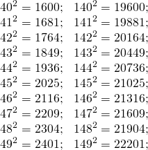 \[\begin{array}{*{20}{l}} {{{40}^2} = 1600;}&{{{140}^2} = 19600;}\\ {{{41}^2} = 1681;}&{{{141}^2} = {\rm{19881;}}}\\ {{{42}^2} = 1764;}&{{{142}^2} = {\rm{2}}0{\rm{164;}}}\\ {{{43}^2} = 1849;}&{{{143}^2} = {\rm{2}}0{\rm{449;}}}\\ {{{44}^2} = 1936;}&{{{144}^2} = {\rm{2}}0{\rm{736;}}}\\ {{{45}^2} = 2025;}&{{{145}^2} = {\rm{21}}0{\rm{25;}}}\\ {{{46}^2} = 2116;}&{{{146}^2} = {\rm{21316;}}}\\ {{{47}^2} = 2209;}&{{{147}^2} = {\rm{216}}0{\rm{9;}}}\\ {{{48}^2} = 2304;}&{{{148}^2} = {\rm{219}}0{\rm{4;}}}\\ {{{49}^2} = 2401;}&{{{149}^2} = {\rm{222}}0{\rm{1;}}} \end{array}\]