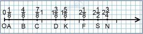 пример дробей на координатном луче
