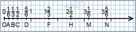 дробь на координатном луче
